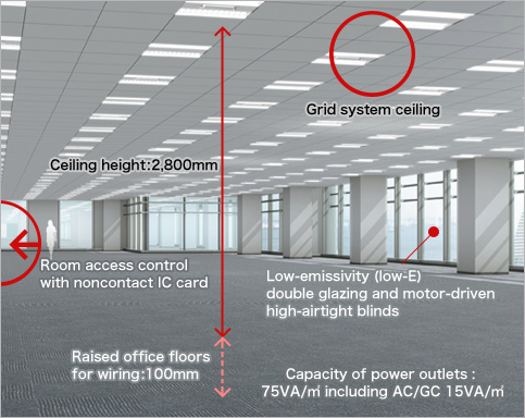 Office Equipment Overview of the Office floors MinatoMirai Grand